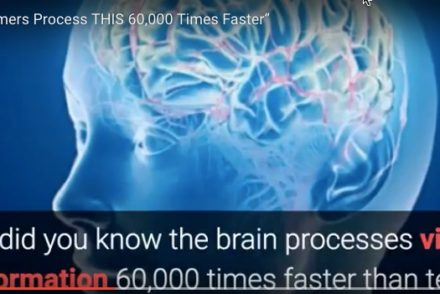 brain processes images 60,000 times faster