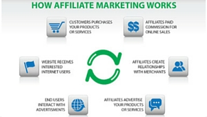 affiliate marketing tips (2)
